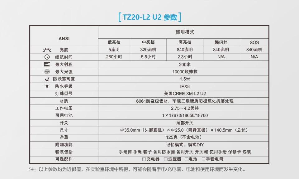 TZ20 L2 U2