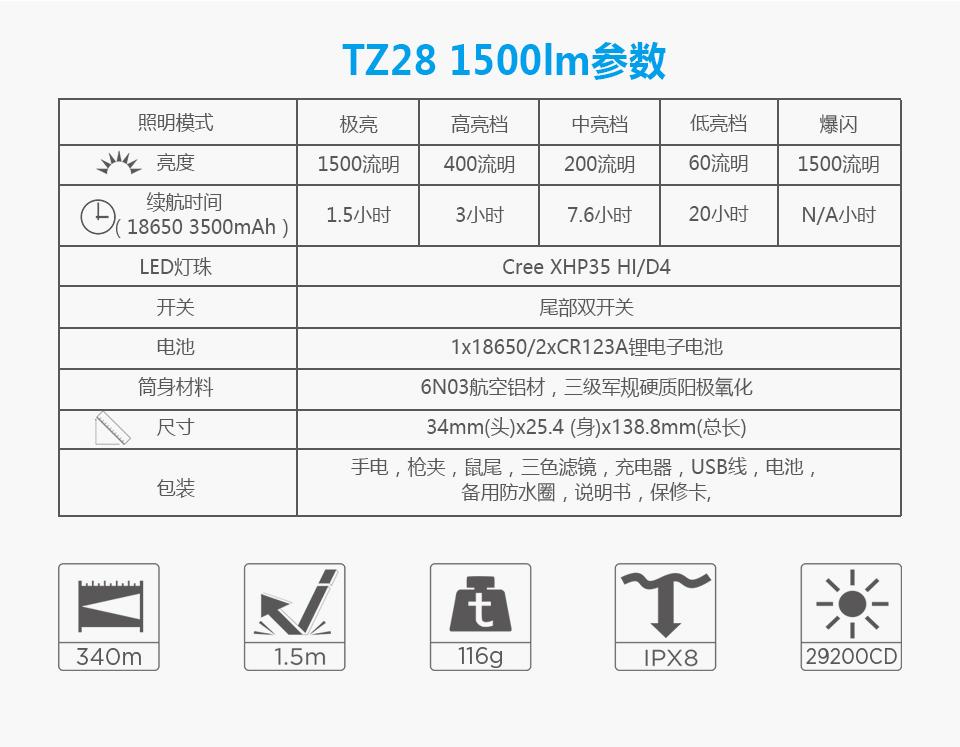 TZ28 1500lm